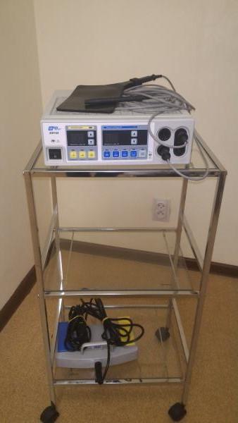 Медицинское оборудование для гинекологии
