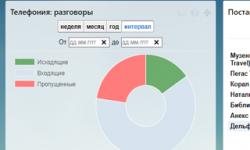 ТурКонтрол  - CRM для турагентств