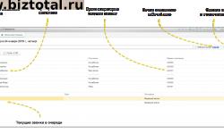 CRM и ERP система для интернет-магазинов