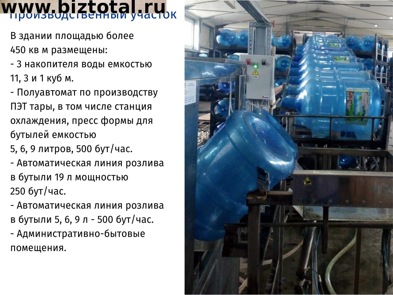 Бизнес по продаже воды