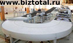 Производство кондитерского оборудования